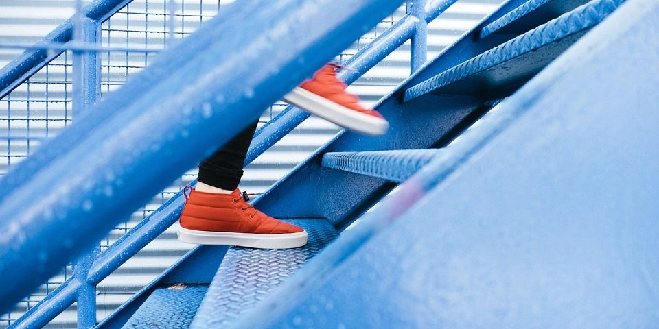 stappenplan Management Buy-In